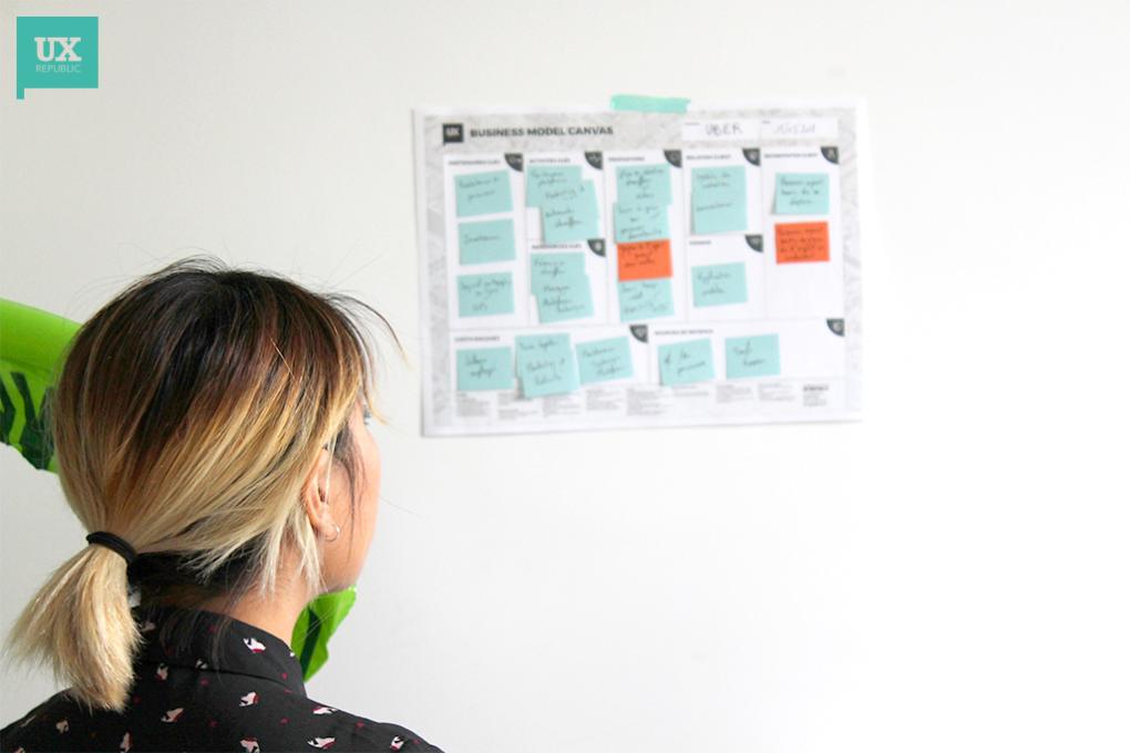 Business model canvas 3