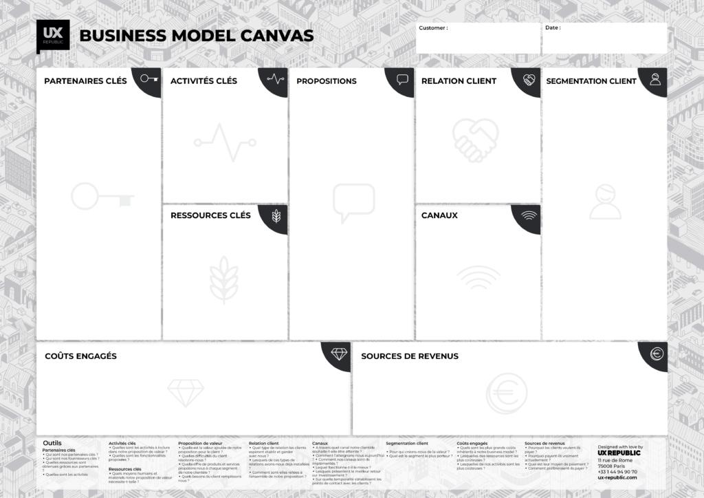 Template Business model FR opt_Plan de travail 1 copie