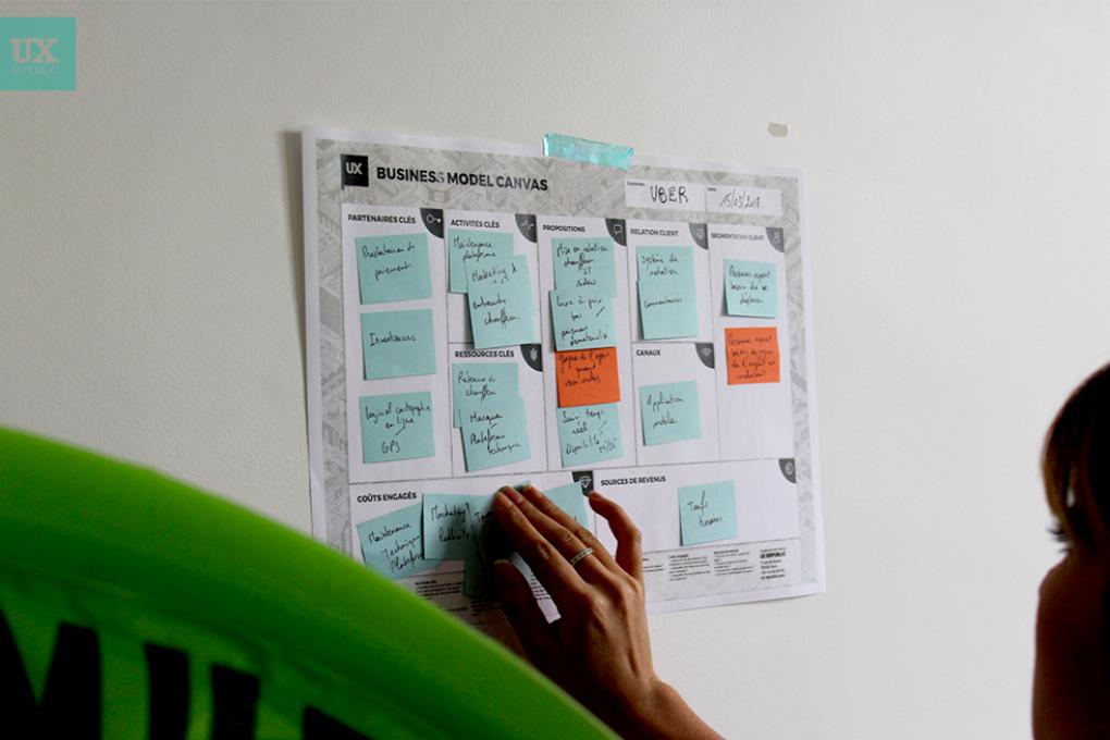 business model canvas 4